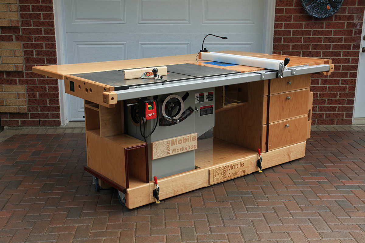 How to build a router table 36 diys guide patterns for Router work table