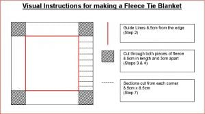 Fleece Tie Blanket Instructions