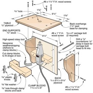 Free Router Table DIY Plan