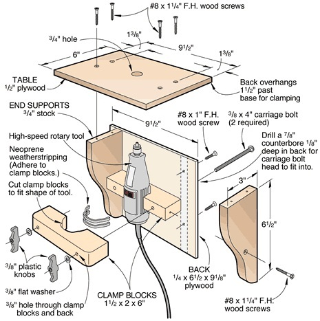 How to build a router table 36 diys guide patterns free router table diy plan greentooth Image collections