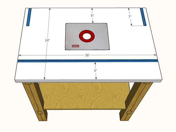 How to build a router table 36 diys guide patterns router table top plans greentooth Choice Image