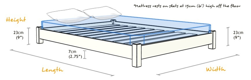 How to Build a Wooden Bed Frame: 22 Interesting Ways | Guide Patterns